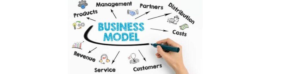 Investigar modelos de negocio de venta on-line